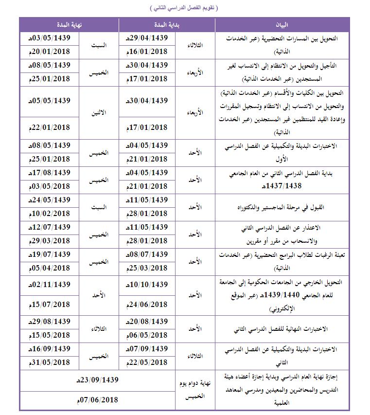 التقويم الدراسي للعام الجامعي 1438 1439هـ